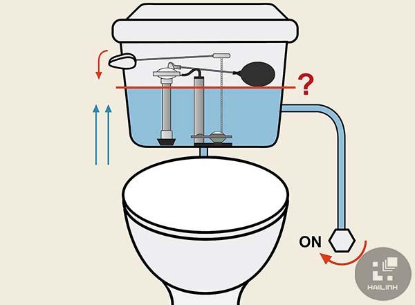 Cách sửa bồn cầu rỉ nước ở tay cầm