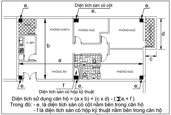 cach-tinh-dien-tich-san-xay-dung
